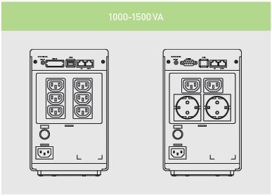 Niky 1000-1500 VA